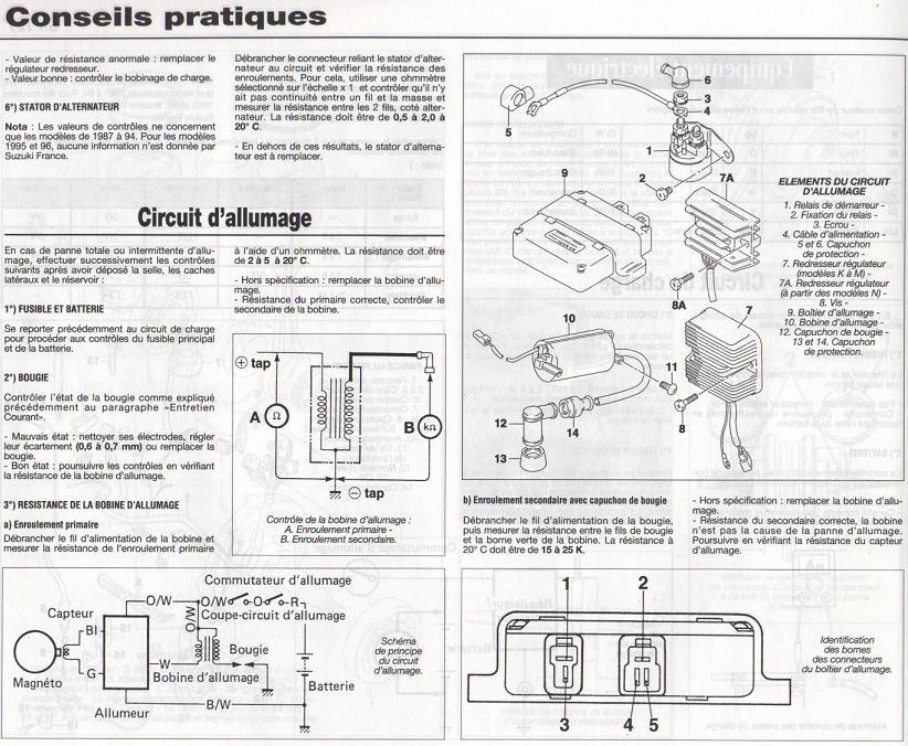Revue technique GN 125 1987 - 2001 Page4010