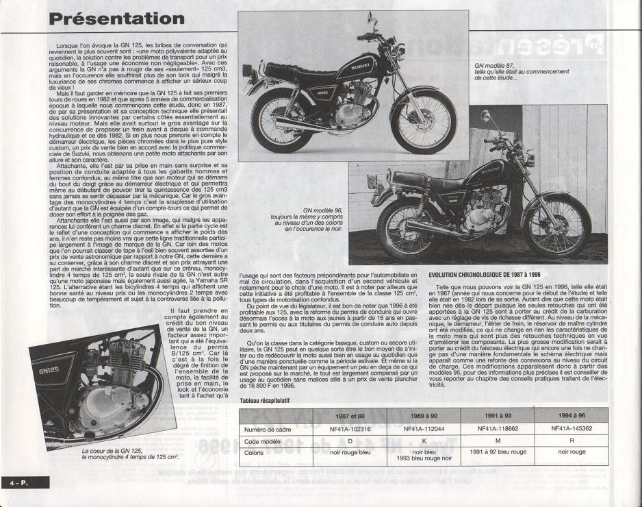 Revue technique GN 125 1987 - 2001 Page410