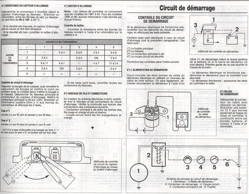 Revue technique GN 125 1987 - 2001 Page4110