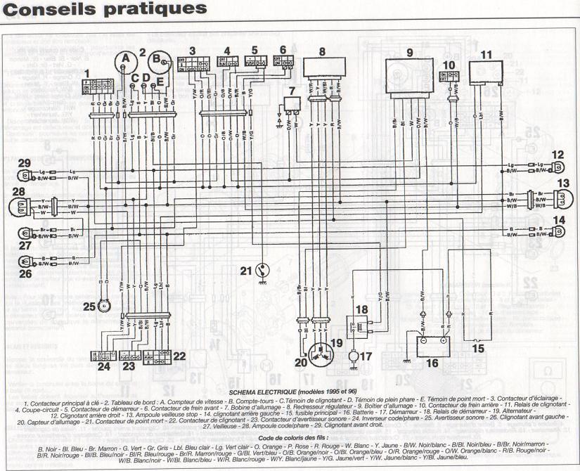 Revue technique GN 125 1987 - 2001 Page4410