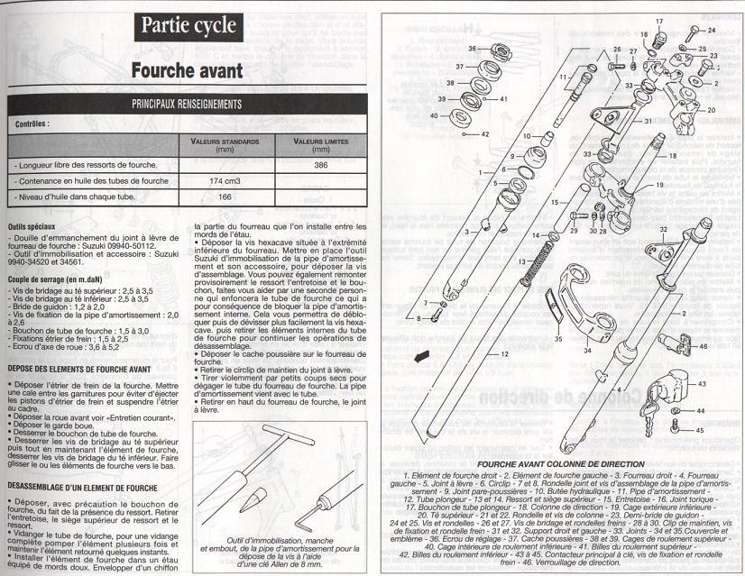 Revue technique GN 125 1987 - 2001 Page4510