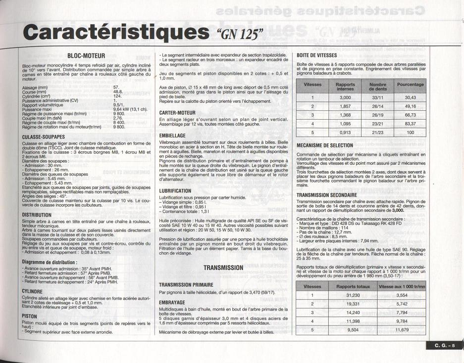 Revue technique GN 125 1987 - 2001 Page510