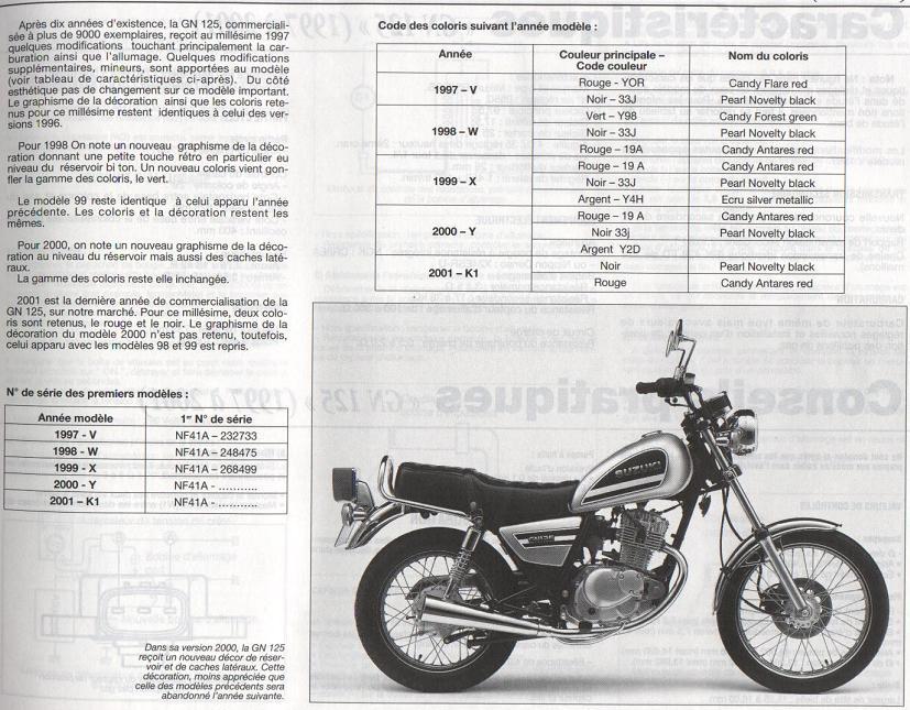 Revue technique GN 125 1987 - 2001 Page5110