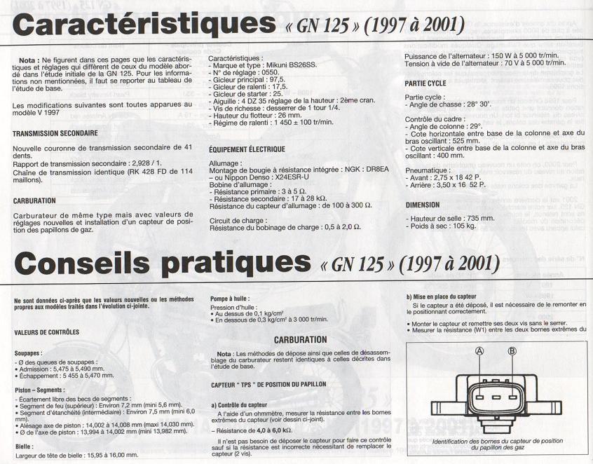 Revue technique GN 125 1987 - 2001 Page5210