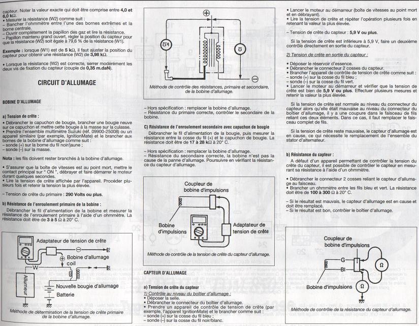 Revue technique GN 125 1987 - 2001 Page5310