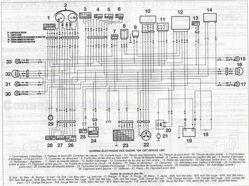 Revue technique GN 125 1987 - 2001 Page5410