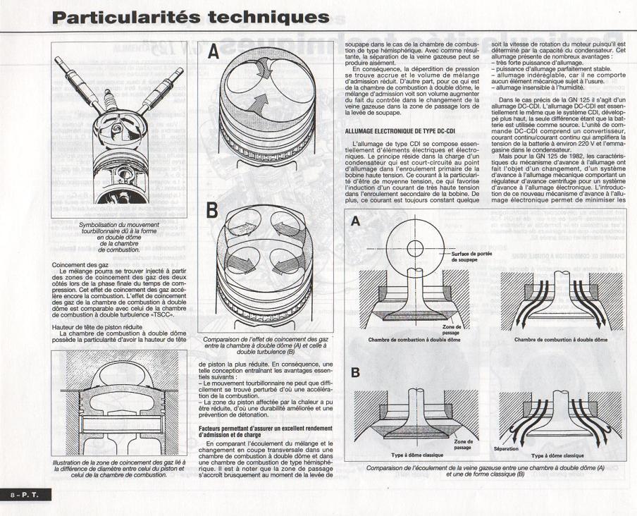 Revue technique GN 125 1987 - 2001 Page810