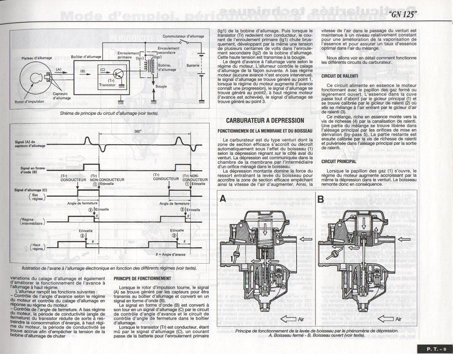 Revue technique GN 125 1987 - 2001 Page910