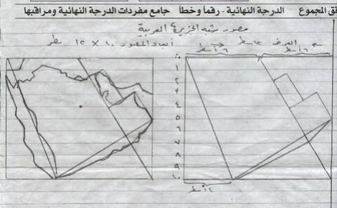 كيفية رسم مصور شبه الجزيرة العربية