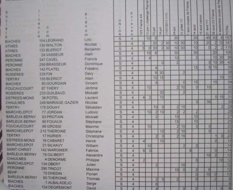 Classements officiels enlevée 2011 Class_12