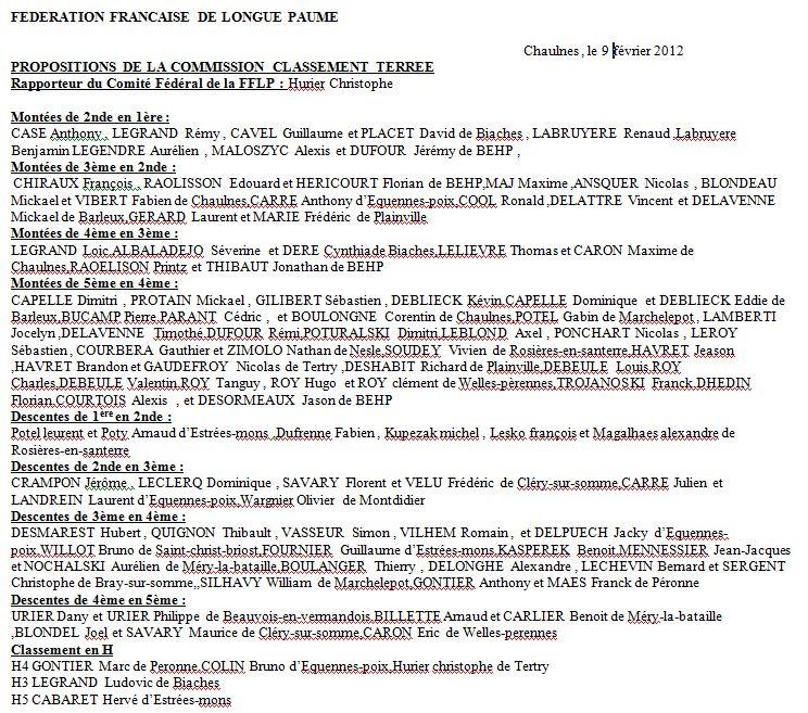 bilan seniors 2011 (montées,descentes : Ex,1ère,2ème) Montae10