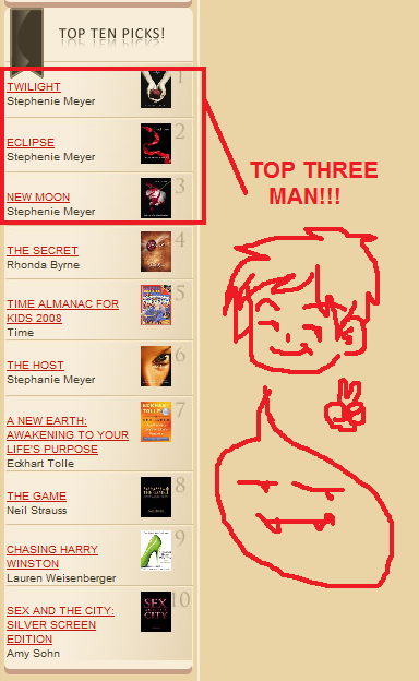FULLYBOOKED [bookstore] Top310