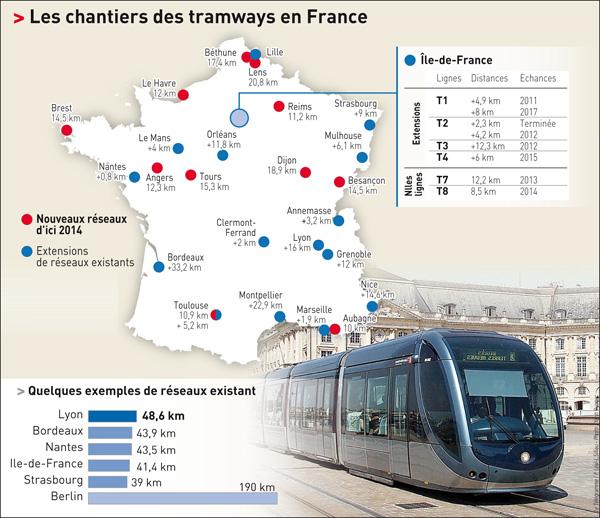 Les Tramways.... 66931710