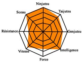 Kakashi le ninjas copieur!!! Kakash11