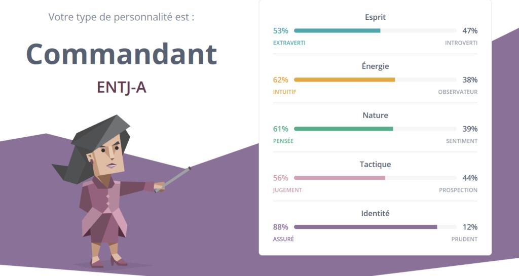 Test de personnalité Captur27