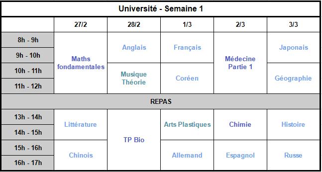 NOUVEAUTES DU MOIS DE JUILLET Univer15