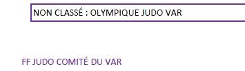 L'Olympique Judo Var, le meilleur club Varois censuré et punis de classement par Mr Contraire. Ojv_cl11