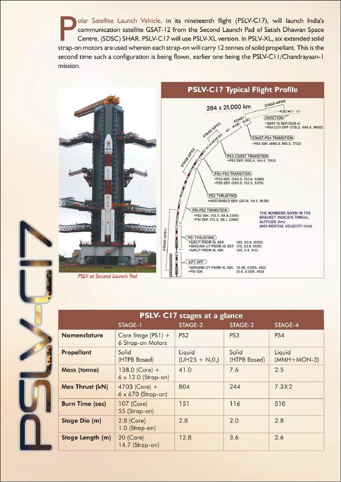 [Inde] PSLV C17 - GSAT-12   0217
