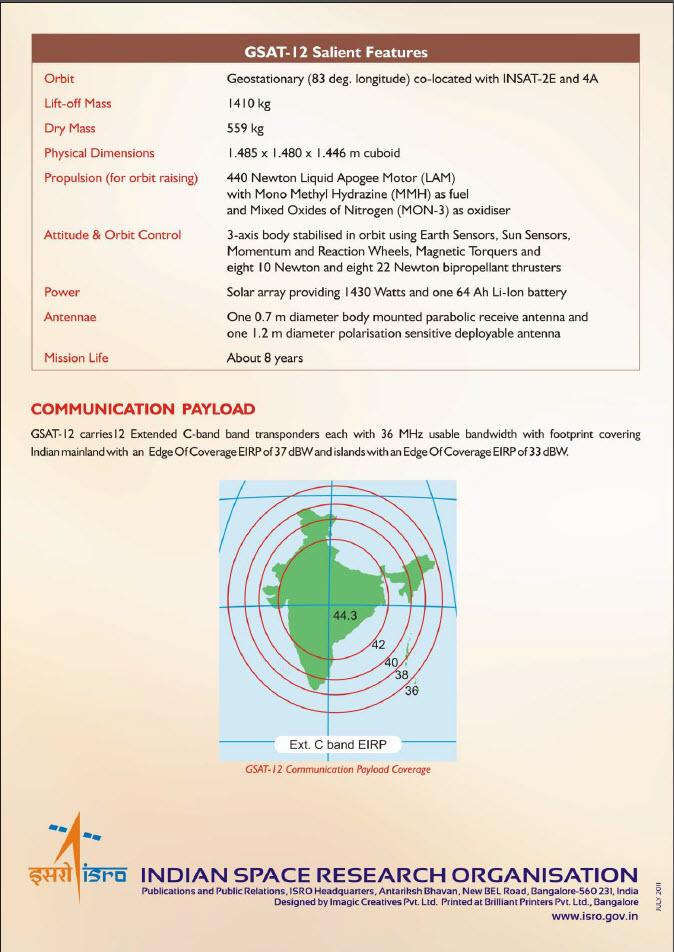 [Inde] PSLV C17 - GSAT-12   0416