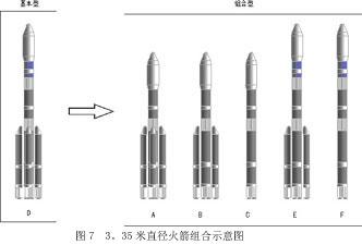 [Chine] Futur vol chinois : Shenzhou 8/9/10, Tiangong 1 (2011 ?) - Page 2 18_11910