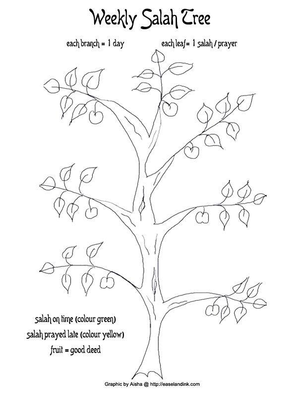 الكريم - كيف اجذب ابنى الصغير الى حفظ القرآن الكريم؟ Weekly10