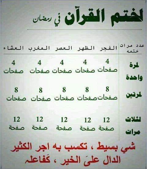اللهم بلغنا رمضان 57775010