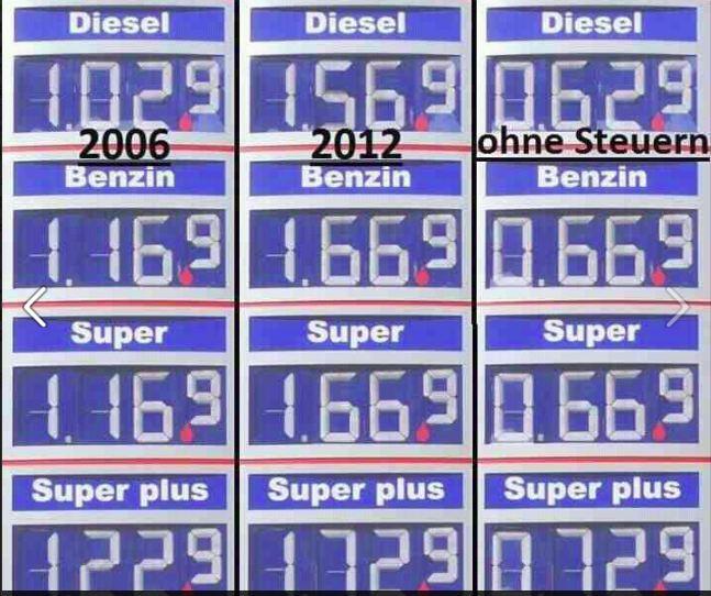 Woher weiß das Öl ... - Seite 6 Benzin11