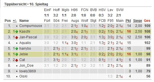 Bundesliga-Tipp 2012/13 - Seite 2 Tipp157