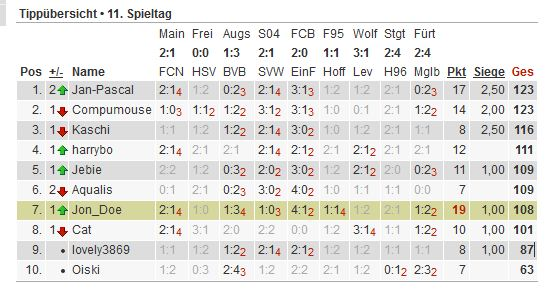 Bundesliga-Tipp 2012/13 - Seite 2 Tipp158