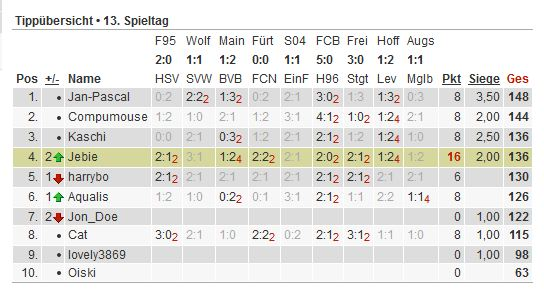 Bundesliga-Tipp 2012/13 - Seite 3 Tipp160