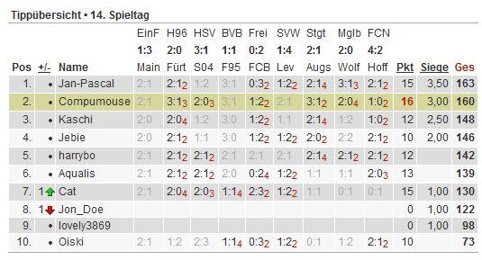 Bundesliga-Tipp 2012/13 - Seite 3 Tipp161