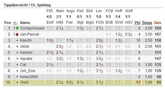 Bundesliga-Tipp 2012/13 - Seite 3 Tipp162