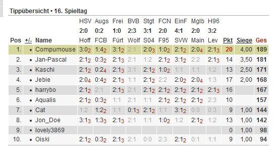 Bundesliga-Tipp 2012/13 - Seite 3 Tipp163