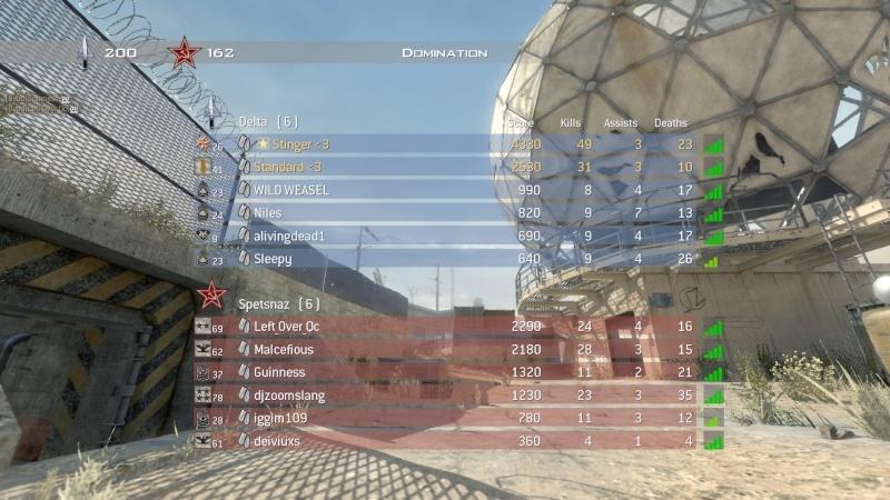 Good MW3 Scores Carry10