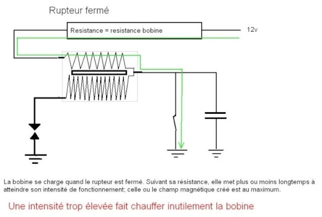Allumage Rupteur, velleman, Cartier,Ducellier Rupteu12