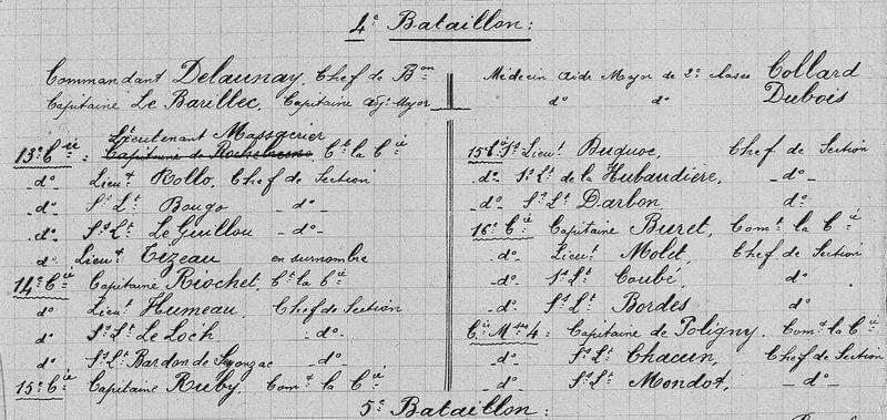 Mémorial des Braspartiates dans la Grande Guerre : 1916 054a_410