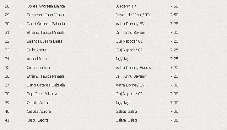 """Festivalul Naţional şi Concursul Național de Proza """"Mihail Sadoveanu"""", Iaşi 3-5 noiembrie 2012 Clip_204"""