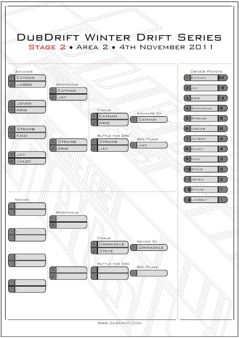 Dubdrift Winter Drift Series 2011 Stage010