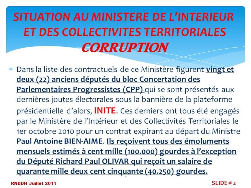 Corruptions Corrup10