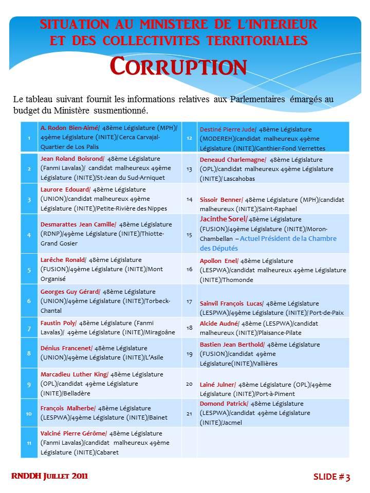 Corruptions Corrup11