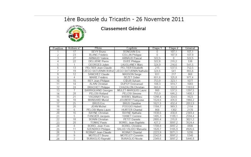 1ère Boussole - 26 novembre - Page 3 Rasult10