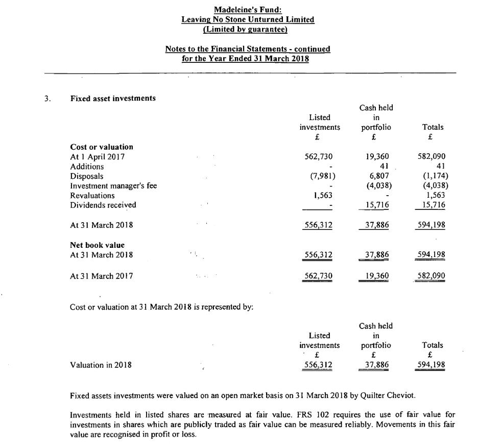 Fund accounts 2016 - Late again!!! - Page 2 230