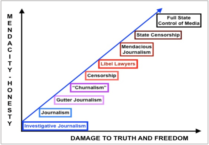 New PeterMac chapter for his ebook: PRESS FREEDOM The Good, the Bad, and the VERY Ugly in Journalism C110