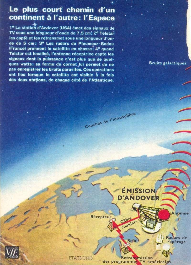 10 juillet 1962 - lancement de Telstar 1 par Delta 62090014