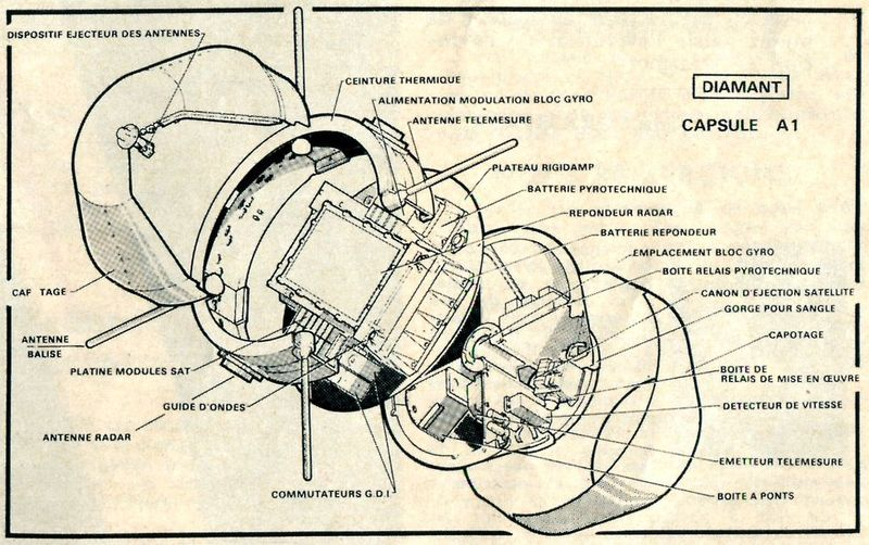 26 novembre 1965 - La France 3ème puissance spatiale 65121511