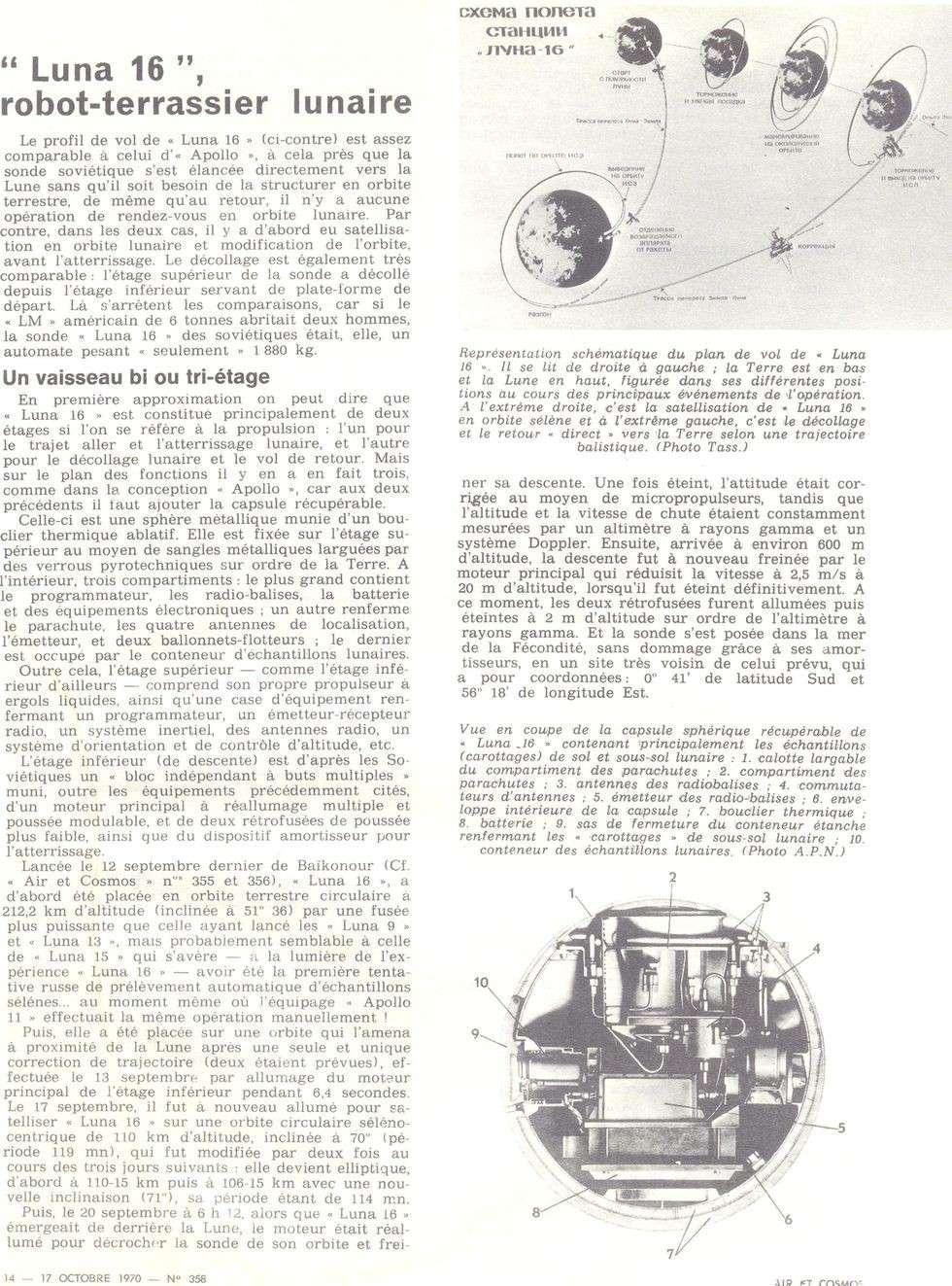 12 septembre 1970 - Luna 16 (trop tard) 70101710