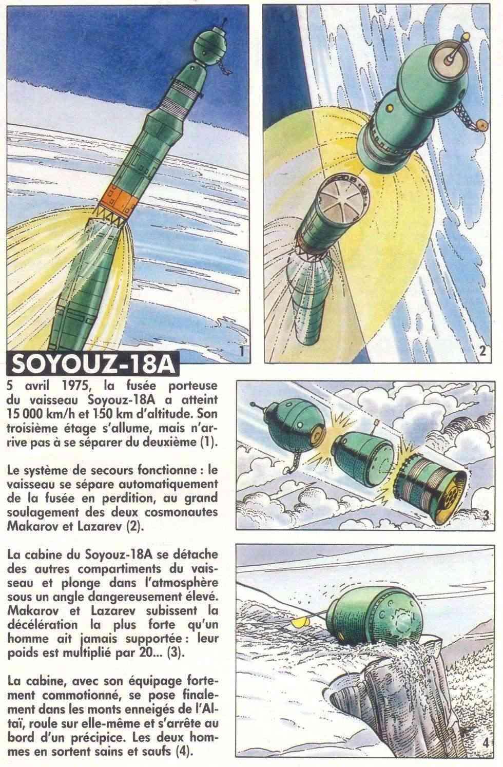 Incidents et accidents astronautiques - Page 2 84030011