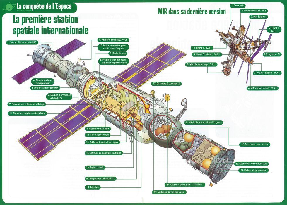 19 février 1986 - Station Spatiale MIR Conque15