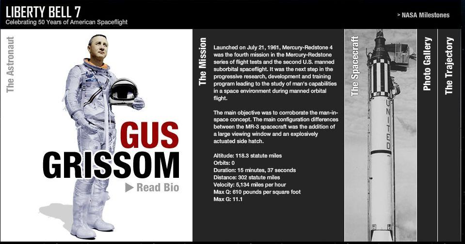 21 juillet 1961 - Liberty Bell 7 - Virgil Grissom Grisso10