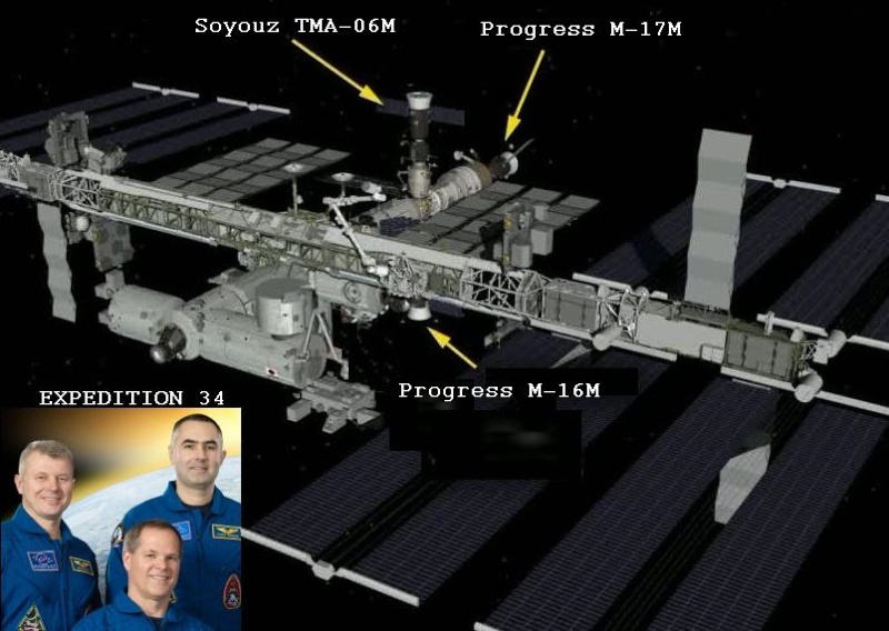 Expedition 34 - Soyouz TMA-07M Iss-co10